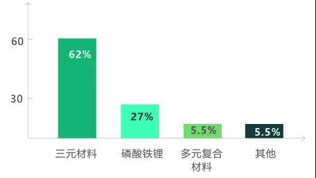 千赢国际首页新能源配套南汽集团 上榜工信部第301批产品目录